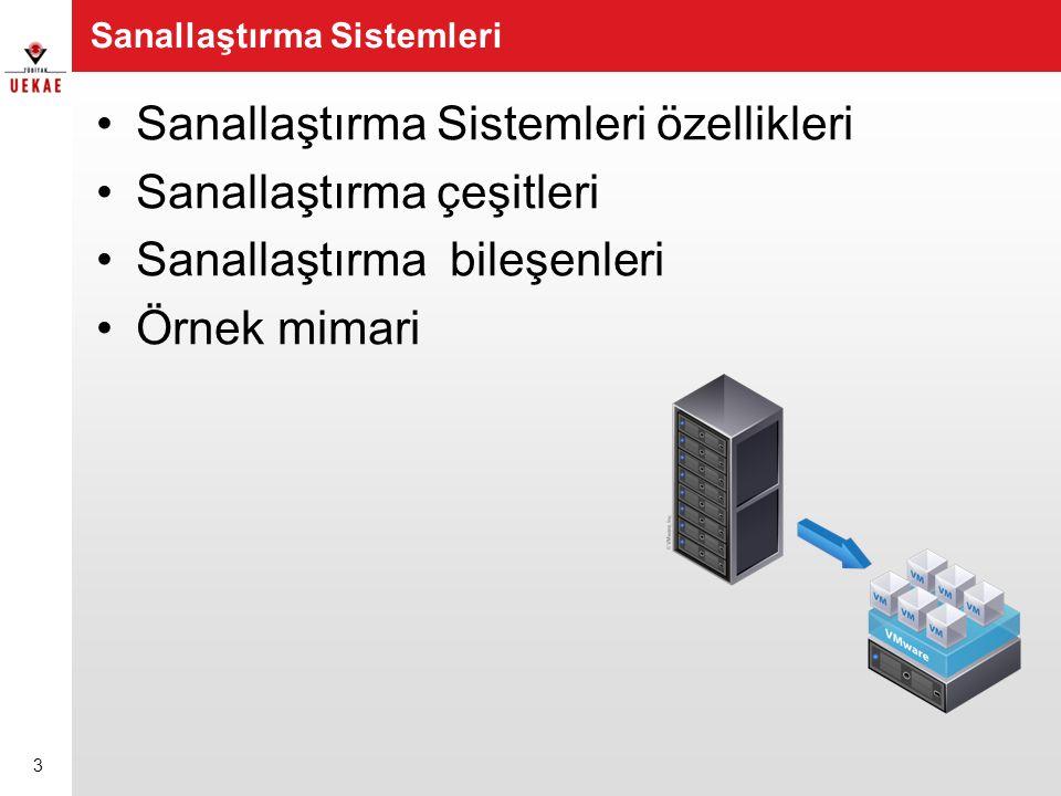 Sanallaştırma Sistemleri •Sanallaştırma Sistemleri özellikleri •Sanallaştırma çeşitleri •Sanallaştırma bileşenleri •Örnek mimari 3