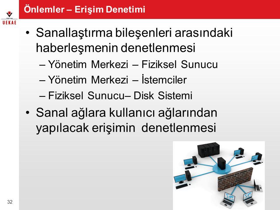 Önlemler – Erişim Denetimi •Sanallaştırma bileşenleri arasındaki haberleşmenin denetlenmesi –Yönetim Merkezi – Fiziksel Sunucu –Yönetim Merkezi – İste