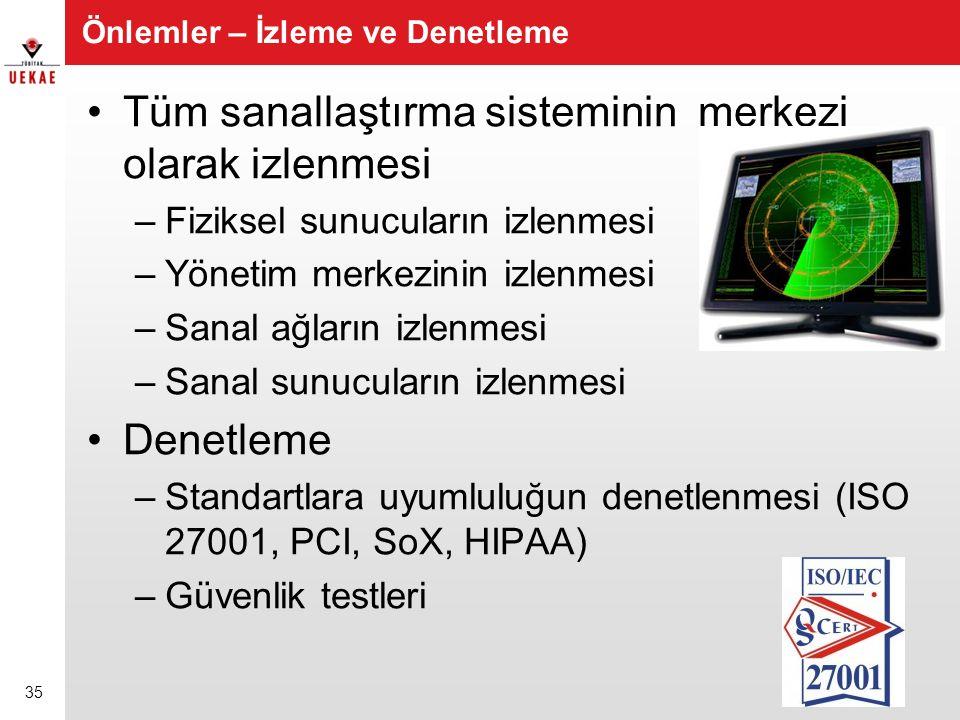 Önlemler – İzleme ve Denetleme •Tüm sanallaştırma sisteminin merkezi olarak izlenmesi –Fiziksel sunucuların izlenmesi –Yönetim merkezinin izlenmesi –S