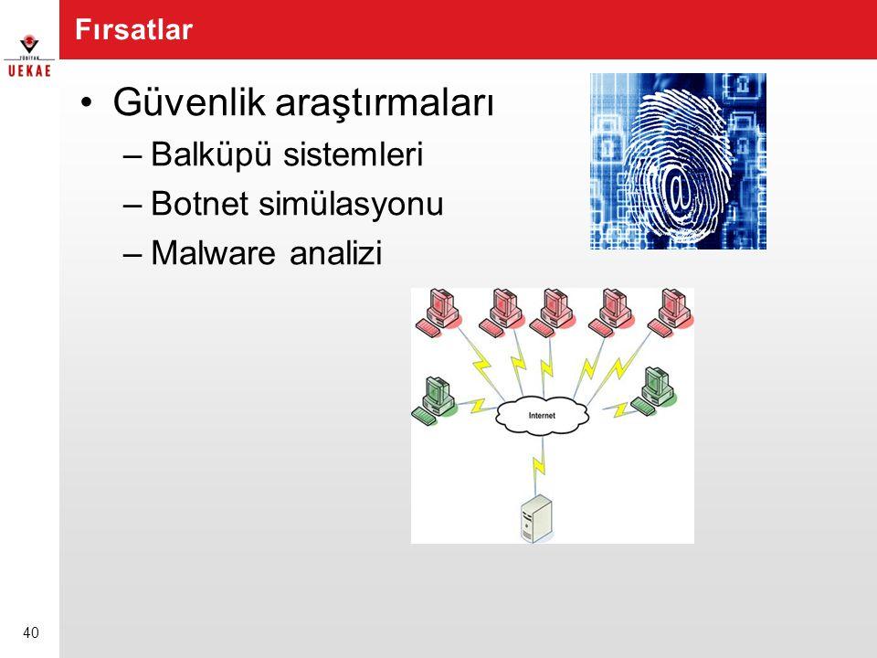 Fırsatlar •Güvenlik araştırmaları –Balküpü sistemleri –Botnet simülasyonu –Malware analizi 40