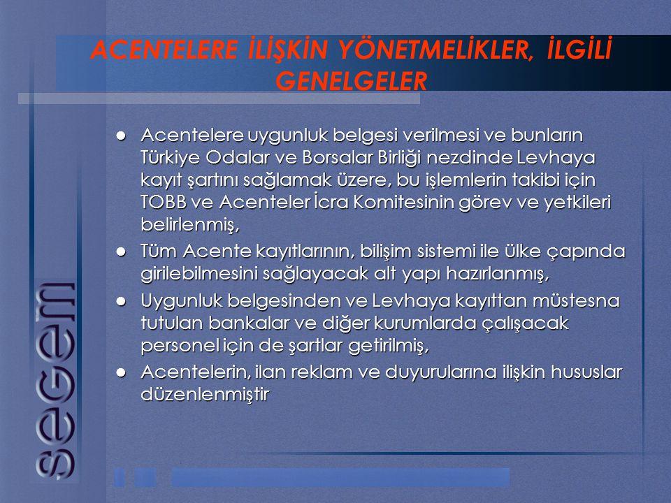  Acentelere uygunluk belgesi verilmesi ve bunların Türkiye Odalar ve Borsalar Birliği nezdinde Levhaya kayıt şartını sağlamak üzere, bu işlemlerin ta