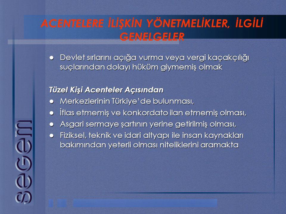  Devlet sırlarını açığa vurma veya vergi kaçakçılığı suçlarından dolayı hüküm giymemiş olmak Tüzel Kişi Acenteler Açısından  Merkezlerinin Türkiye'd
