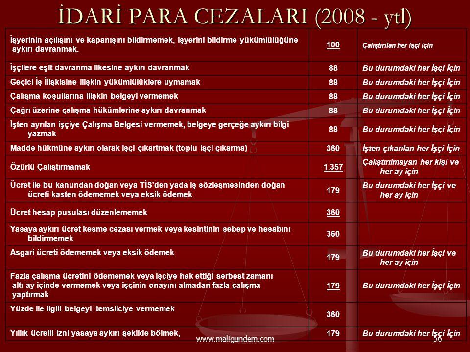 www.maligundem.com56 İDARİ PARA CEZALARI (2008 - ytl) İşyerinin açılışını ve kapanışını bildirmemek, işyerini bildirme yükümlülüğüne aykırı davranmak.