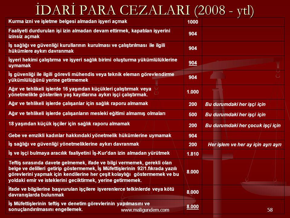 www.maligundem.com58 İDARİ PARA CEZALARI (2008 - ytl) Kurma izni ve işletme belgesi almadan işyeri açmak 1000 Faaliyeti durdurulan işi izin almadan de