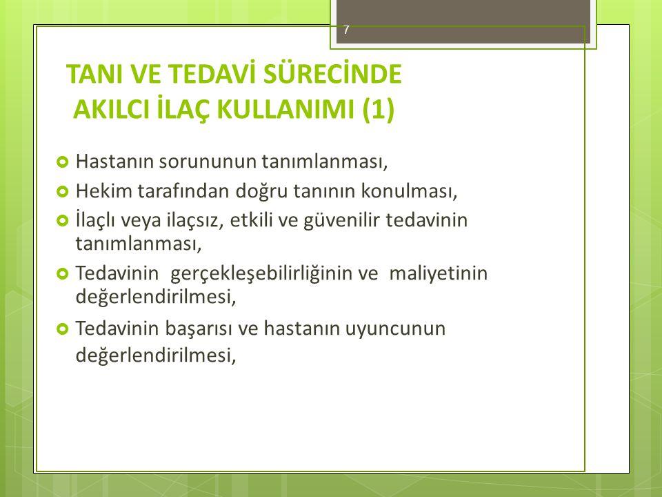 18 www.akilciilac.gov.tr