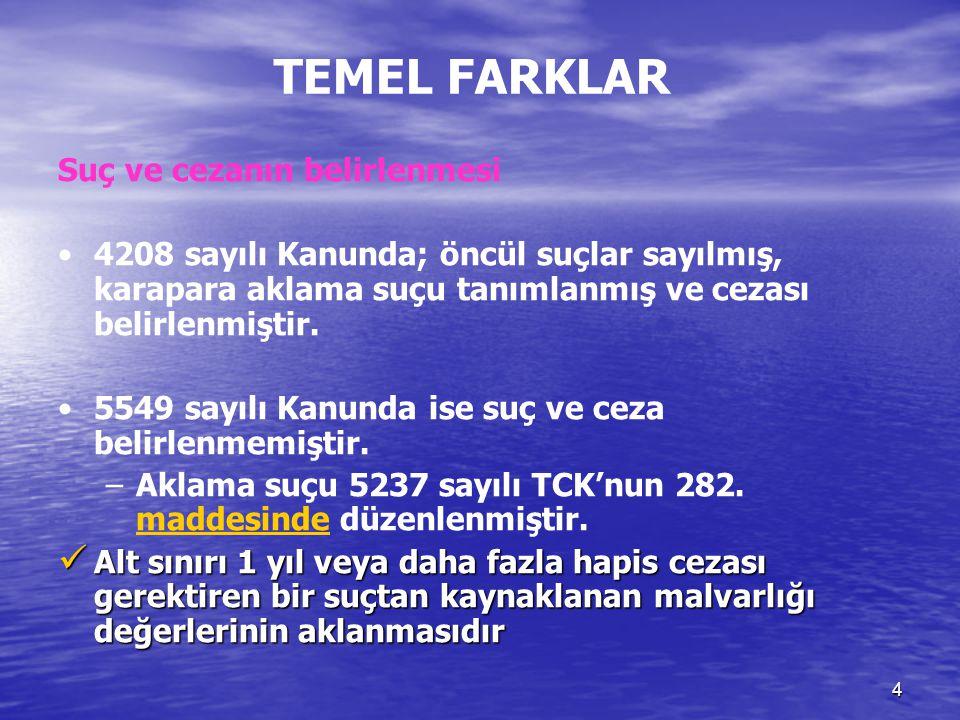 3 Ülkemizde aklamayla mücadele 1991 ► FATFa üye olundu 1996 ► 4208 sayılı Karaparanın Aklanmasının Önlenmesine Dair Kanun yayınlandı 1997 ► MASAK oluş