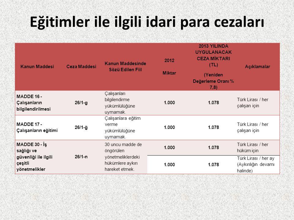 Eğitimler ile ilgili idari para cezaları Kanun MaddesiCeza Maddesi Kanun Maddesinde Sözü Edilen Fiil 2012 Miktar 2013 YILINDA UYGULANACAK CEZA MİKTARI