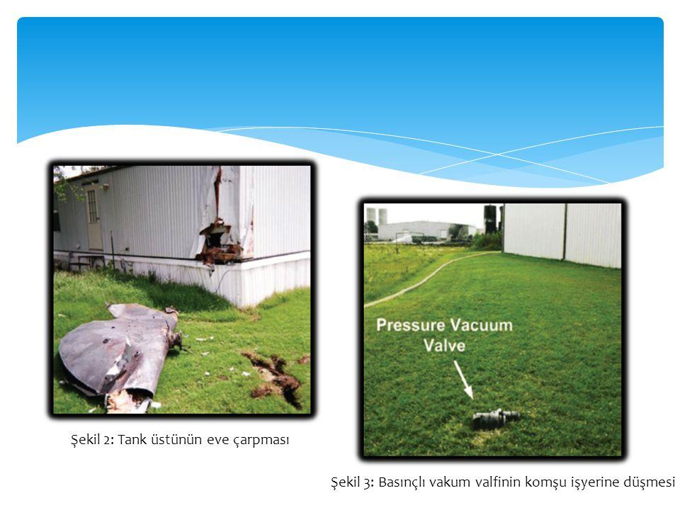 Şekil 2: Tank üstünün eve çarpması Şekil 3: Basınçlı vakum valfinin komşu işyerine düşmesi