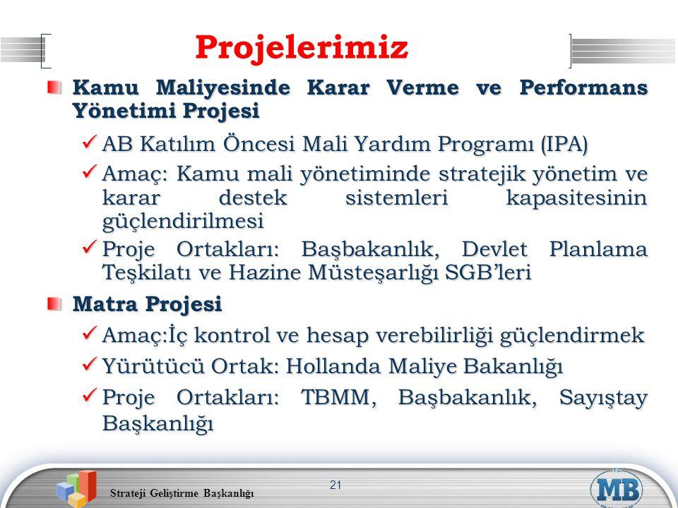 Strateji Geliştirme Başkanlığı 21 Projelerimiz Kamu Maliyesinde Karar Verme ve Performans Yönetimi Projesi  AB Katılım Öncesi Mali Yardım Programı (I