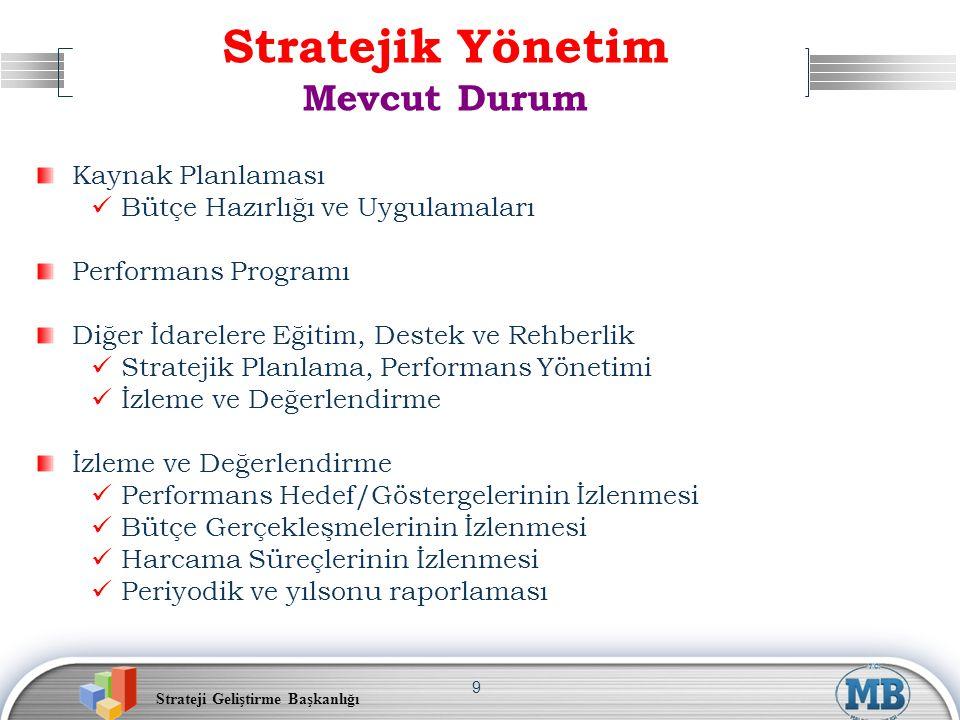 Strateji Geliştirme Başkanlığı 9 Stratejik Yönetim Mevcut Durum Kaynak Planlaması  Bütçe Hazırlığı ve Uygulamaları Performans Programı Diğer İdareler