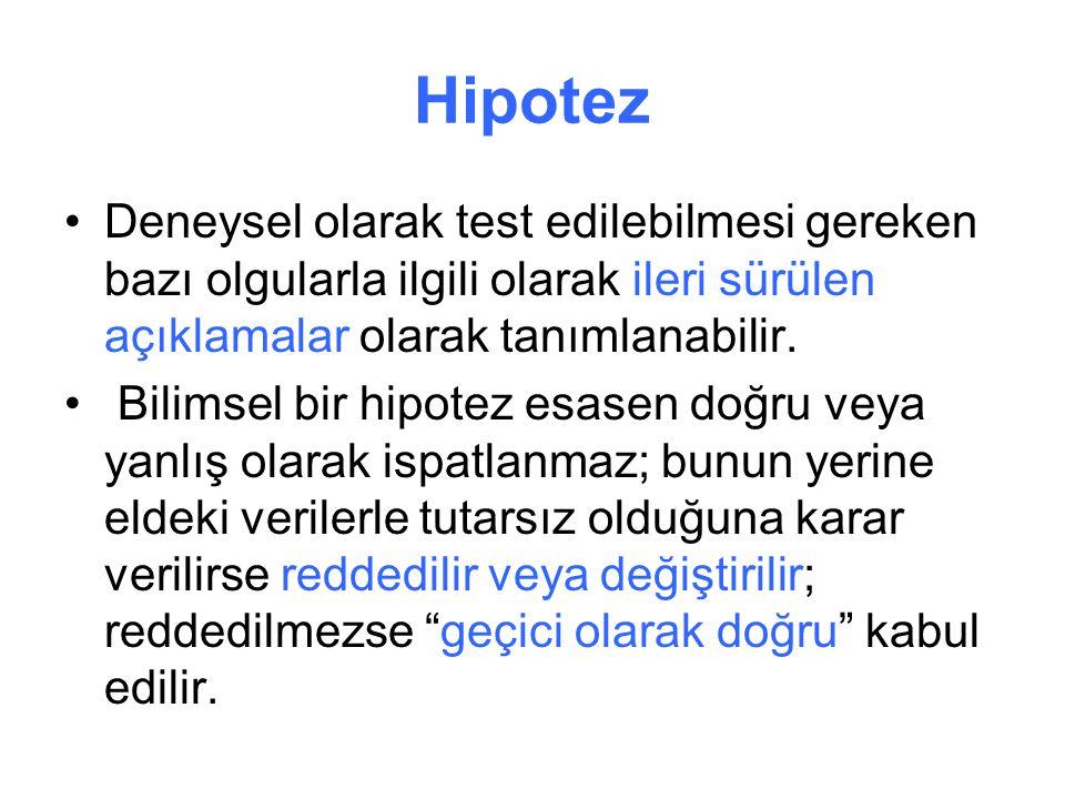Hipotez •Deneysel olarak test edilebilmesi gereken bazı olgularla ilgili olarak ileri sürülen açıklamalar olarak tanımlanabilir. • Bilimsel bir hipote