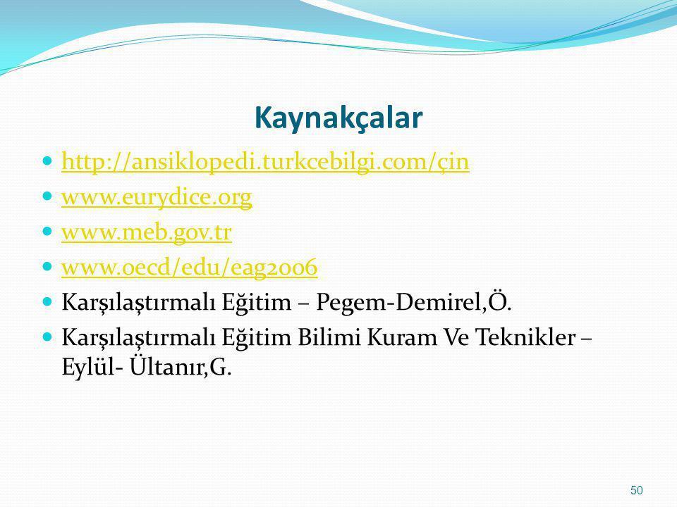 Kaynakçalar  http://ansiklopedi.turkcebilgi.com/çin http://ansiklopedi.turkcebilgi.com/çin  www.eurydice.org www.eurydice.org  www.meb.gov.tr www.m