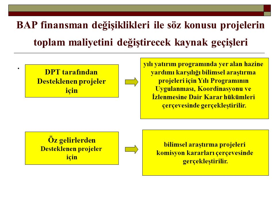 BAP finansman değişiklikleri ile söz konusu projelerin toplam maliyetini değiştirecek kaynak geçişleri. DPT tarafından Desteklenen projeler için Öz ge