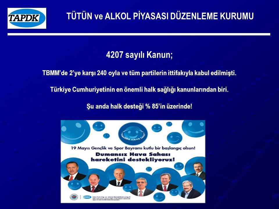 TÜTÜN ve ALKOL PİYASASI DÜZENLEME KURUMU 4207 sayılı Kanun; TBMM'de 2'ye karşı 240 oyla ve tüm partilerin ittifakıyla kabul edilmişti. Türkiye Cumhuri