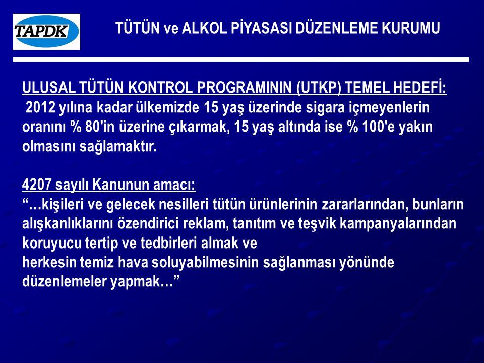 Sağlık uyarıları: 1.Sigara içenler genç yaşta ölür.