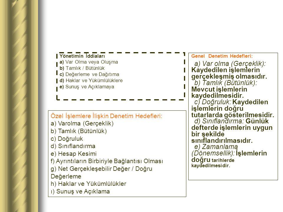 Yönetimin İddiaları a) Var Olma veya Oluşma b) Tamlık / Bütünlük c) Değerleme ve Dağıtıma d) Haklar ve Yükümlülüklere e) Sunuş ve Açıklamaya Genel Denetim Hedefleri: a) Var olma (Gerçeklik): Kaydedilen işlemlerin gerçekleşmiş olmasıdır.