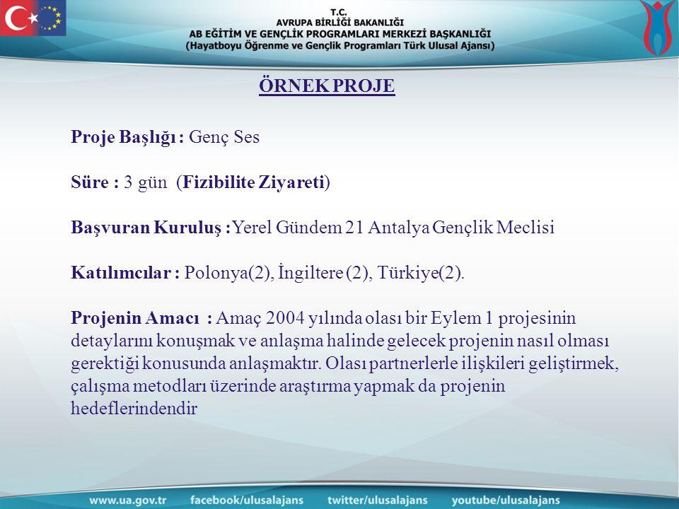 Proje Başlığı : Genç Ses Süre : 3 gün (Fizibilite Ziyareti) Başvuran Kuruluş :Yerel Gündem 21 Antalya Gençlik Meclisi Katılımcılar : Polonya(2), İngiltere (2), Türkiye(2).