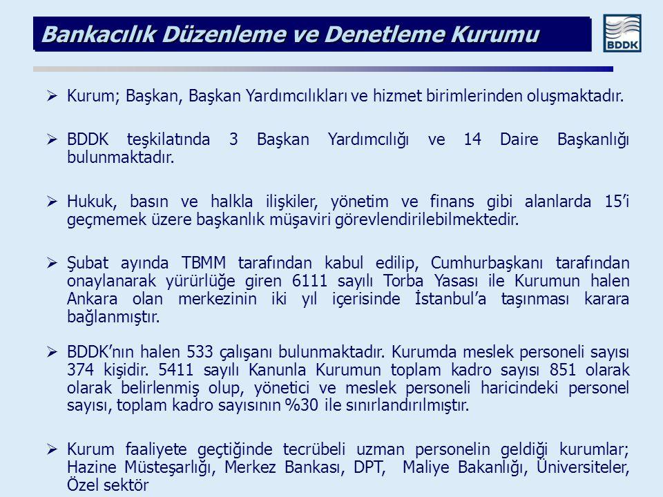  Kurum; Başkan, Başkan Yardımcılıkları ve hizmet birimlerinden oluşmaktadır.  BDDK teşkilatında 3 Başkan Yardımcılığı ve 14 Daire Başkanlığı bulunma