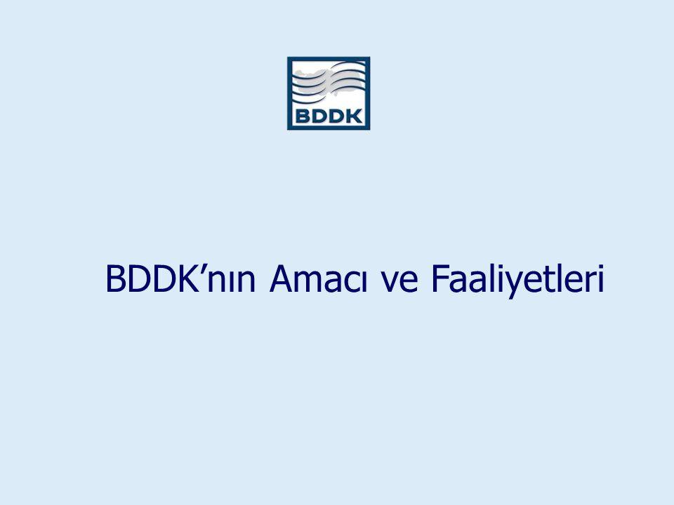 BDDK'nın Amacı ve Faaliyetleri