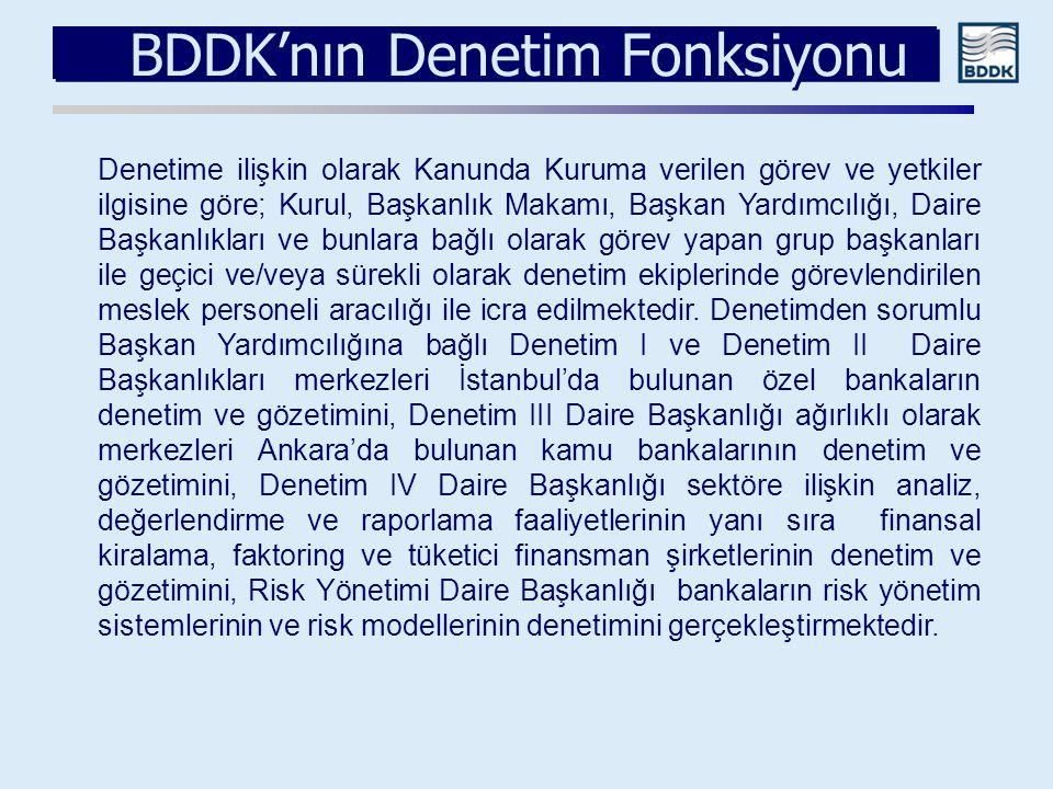 BDDK'nın Denetim Fonksiyonu Denetime ilişkin olarak Kanunda Kuruma verilen görev ve yetkiler ilgisine göre; Kurul, Başkanlık Makamı, Başkan Yardımcılı