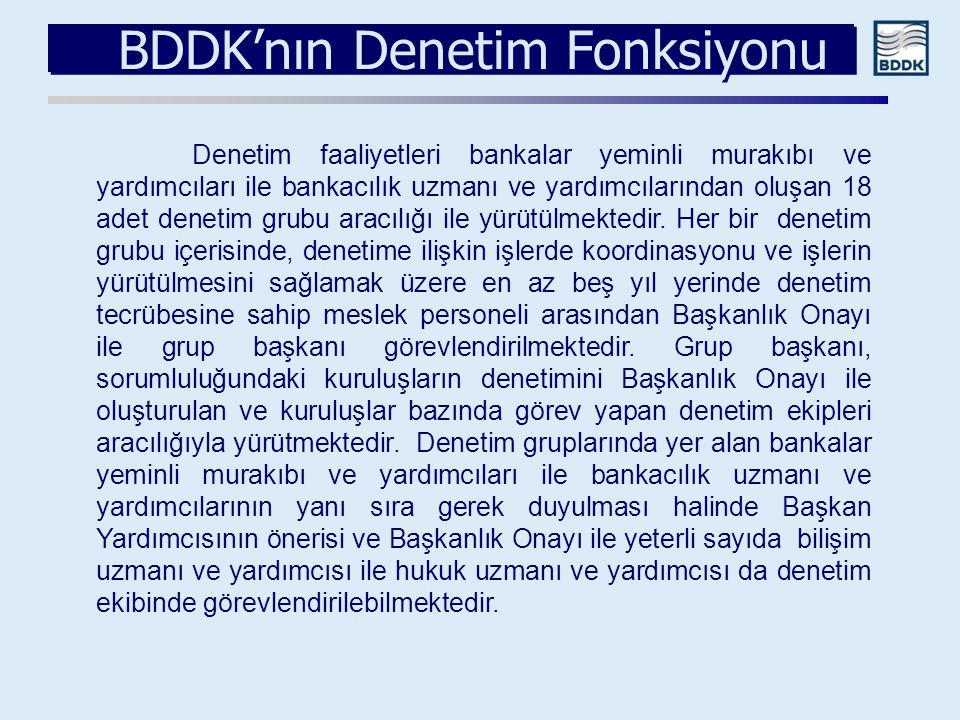 BDDK'nın Denetim Fonksiyonu Denetim faaliyetleri bankalar yeminli murakıbı ve yardımcıları ile bankacılık uzmanı ve yardımcılarından oluşan 18 adet de