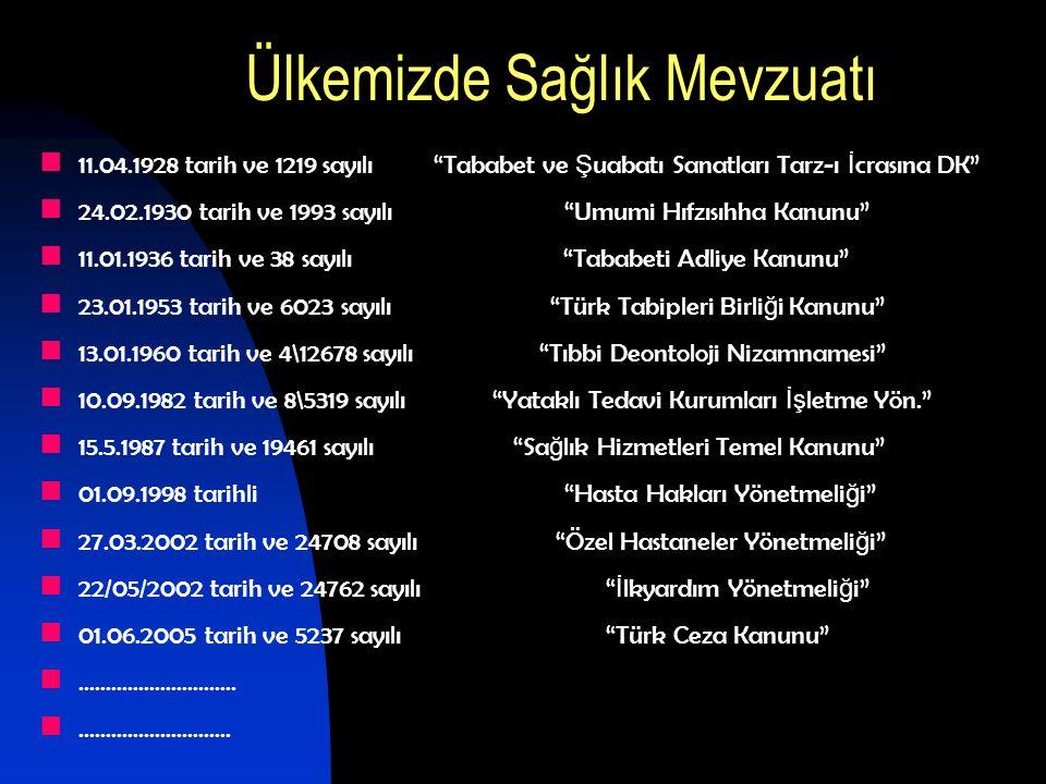 """Ülkemizde Sağlık Mevzuatı  11.04.1928 tarih ve 1219 sayılı """"Tababet ve Ş uabatı Sanatları Tarz-ı İ crasına DK""""  24.02.1930 tarih ve 1993 sayılı """"Umu"""