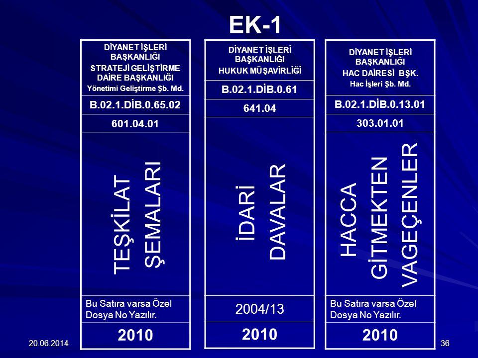 20.06.201436 EK-1 DİYANET İŞLERİ BAŞKANLIĞI STRATEJİ GELİŞTİRME DAİRE BAŞKANLIĞI Yönetimi Geliştirme Şb. Md. B.02.1.DİB.0.65.02 601.04.01 Bu Satıra va