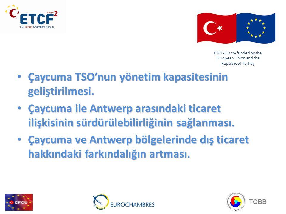 • Çaycuma TSO'nun yönetim kapasitesinin geliştirilmesi. • Çaycuma ile Antwerp arasındaki ticaret ilişkisinin sürdürülebilirliğinin sağlanması. • Çaycu