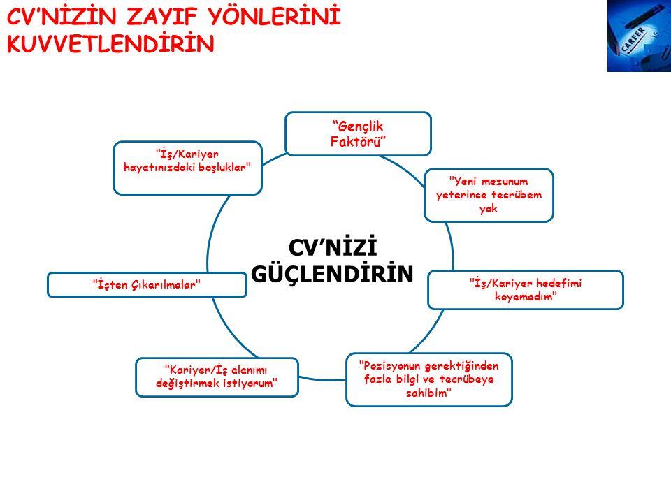 """CV'NİZİ GÜÇLENDİRİN """"Gençlik Faktörü"""""""
