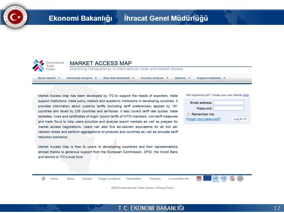 T. C. EKONOMİ BAKANLIĞI 12 Ekonomi Bakanlığı İhracat Genel Müdürlüğü