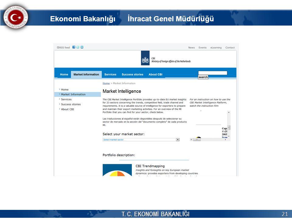 T. C. EKONOMİ BAKANLIĞI 21 Ekonomi Bakanlığı İhracat Genel Müdürlüğü