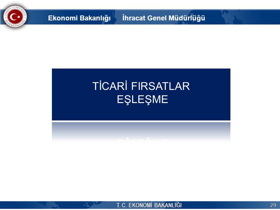 T. C. EKONOMİ BAKANLIĞI 29 Ekonomi Bakanlığı İhracat Genel Müdürlüğü