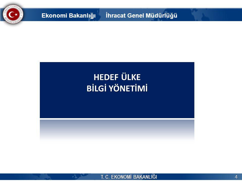 T. C. EKONOMİ BAKANLIĞI 4 Ekonomi Bakanlığı İhracat Genel Müdürlüğü