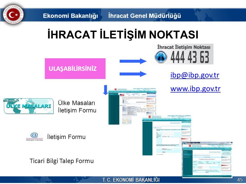 T. C. EKONOMİ BAKANLIĞI 45 İHRACAT İLETİŞİM NOKTASI ULAŞABİLİRSİNİZ ibp@ibp.gov.tr www.ibp.gov.tr Ticari Bilgi Talep Formu Ülke Masaları İletişim Form