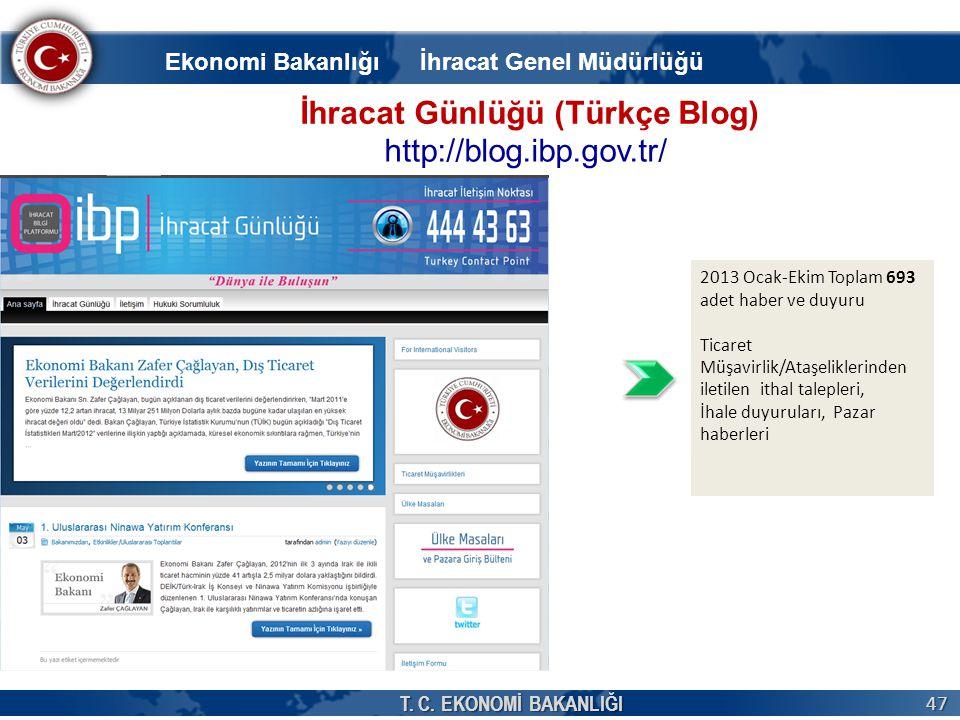 T. C. EKONOMİ BAKANLIĞI 47 http://blog.ibp.gov.tr/ İhracat Günlüğü (Türkçe Blog) 2013 Ocak-Ekim Toplam 693 adet haber ve duyuru Ticaret Müşavirlik/Ata