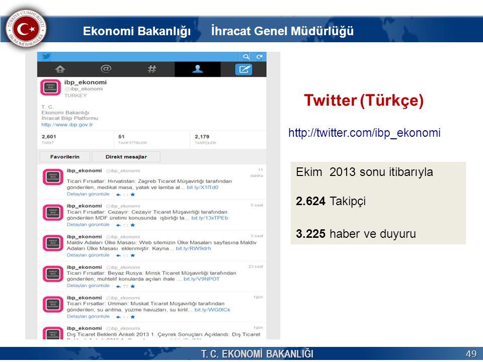 T. C. EKONOMİ BAKANLIĞI 49 Twitter (Türkçe) http://twitter.com/ibp_ekonomi Ekim 2013 sonu itibarıyla 2.624 Takipçi 3.225 haber ve duyuru Ekonomi Bakan