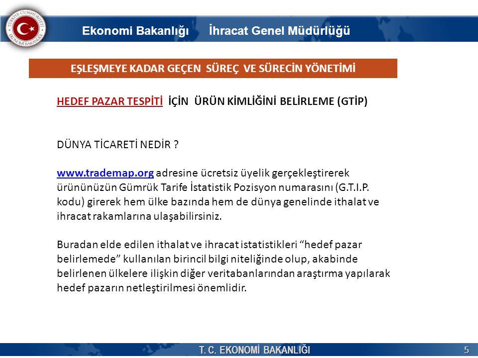 T. C. EKONOMİ BAKANLIĞI 46 Ekonomi Bakanlığı İhracat Genel Müdürlüğü