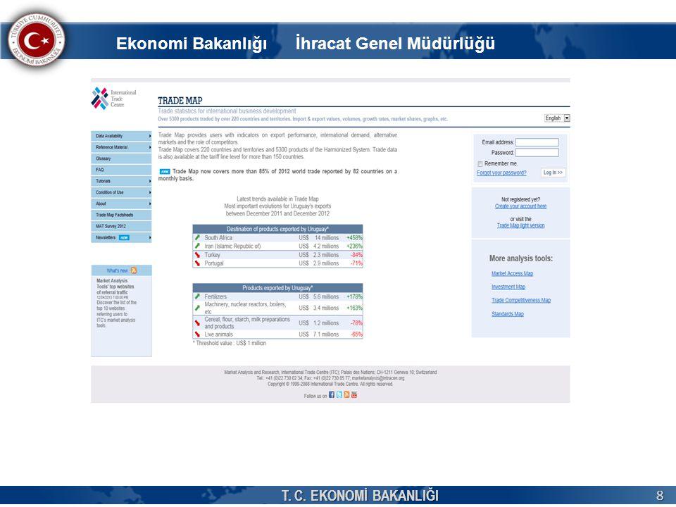 T. C. EKONOMİ BAKANLIĞI 8 Ekonomi Bakanlığı İhracat Genel Müdürlüğü