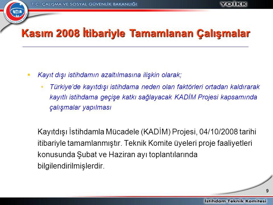  Kayıt dışı istihdamın azaltılmasına ilişkin olarak; • •Türkiye'de kayıtdışı istihdama neden olan faktörleri ortadan kaldırarak kayıtlı istihdama geçişe katkı sağlayacak KADİM Projesi kapsamında çalışmalar yapılması Kayıtdışı İstihdamla Mücadele (KADİM) Projesi, 04/10/2008 tarihi itibariyle tamamlanmıştır.