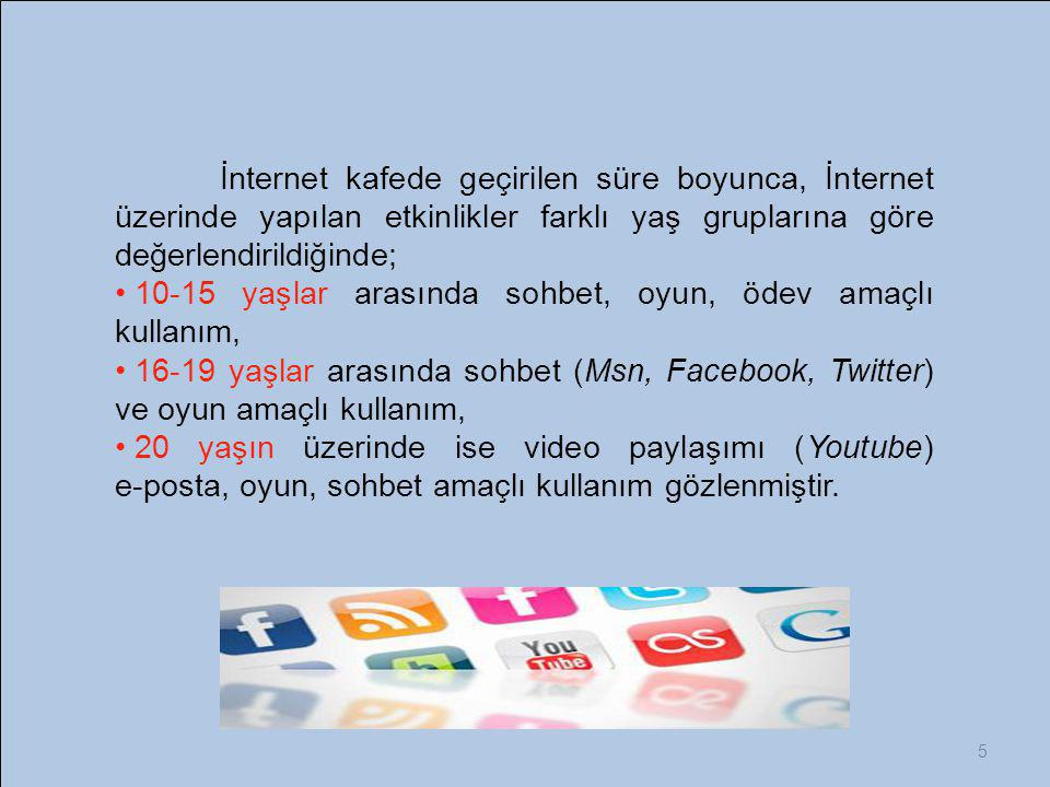 5 İnternet kafede geçirilen süre boyunca, İnternet üzerinde yapılan etkinlikler farklı yaş gruplarına göre değerlendirildiğinde; • 10-15 yaşlar arasın
