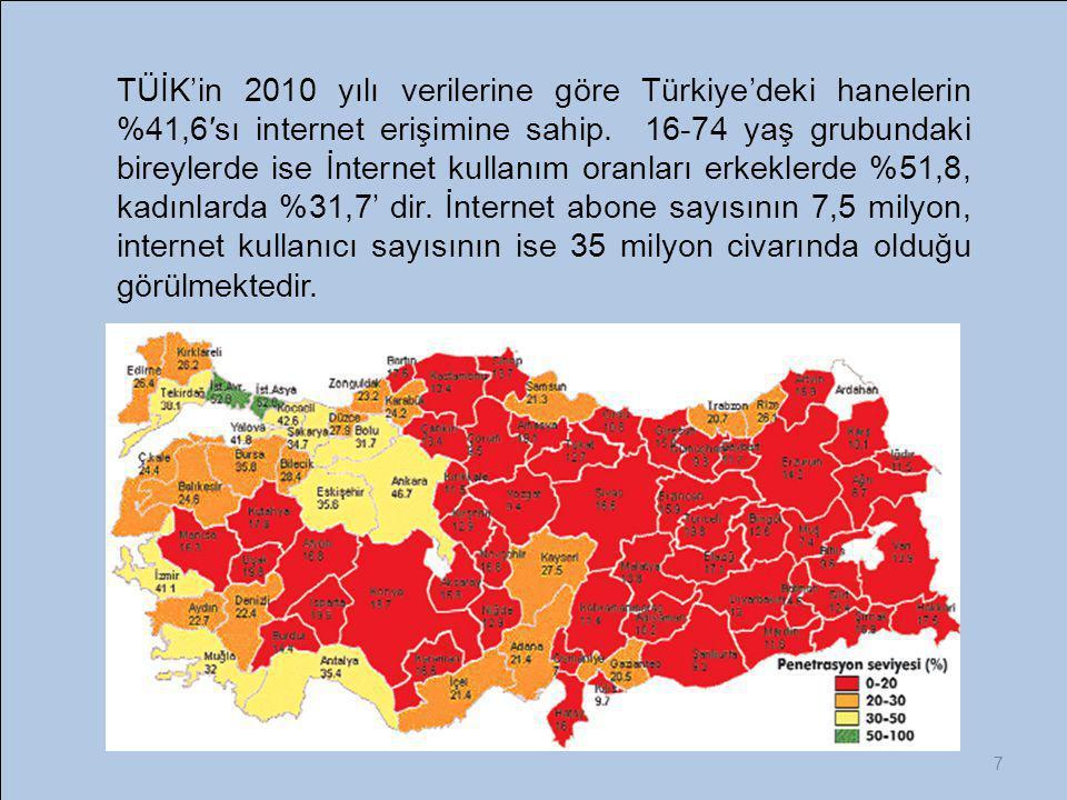 7 TÜİK'in 2010 yılı verilerine göre Türkiye'deki hanelerin %41,6′sı internet erişimine sahip. 16-74 yaş grubundaki bireylerde ise İnternet kullanım or