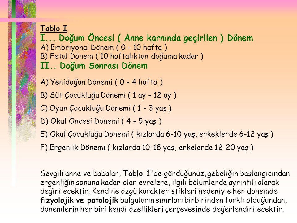  Tablo I I... Doğum Öncesi ( Anne karnında geçirilen ) Dönem A) Embriyonal Dönem ( 0 - 10 hafta ) B) Fetal Dönem ( 10 haftalıktan doğuma kadar ) II..