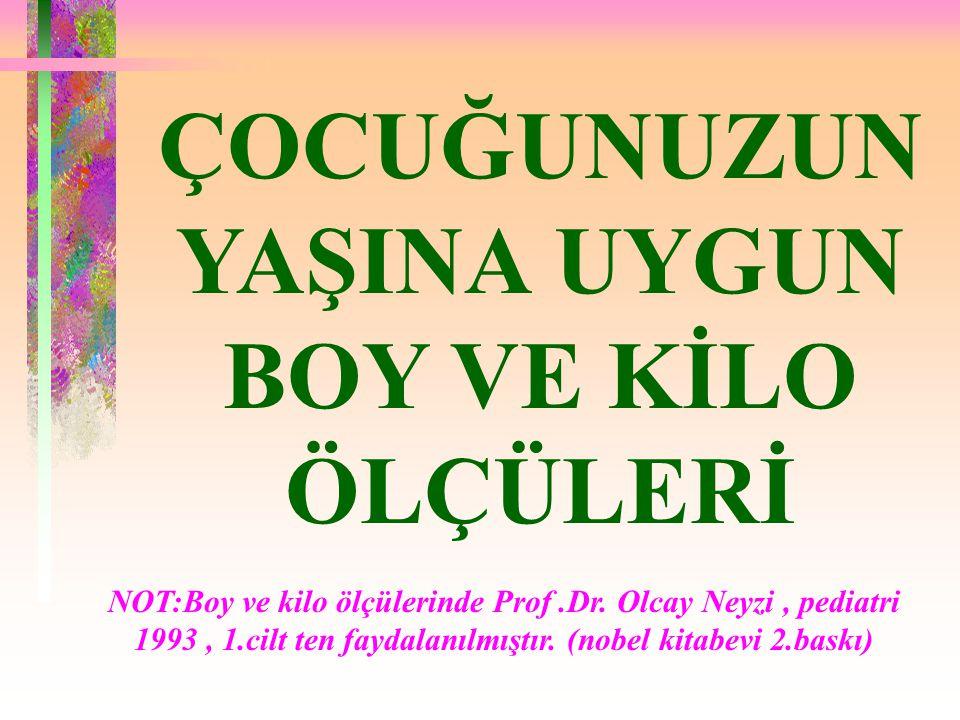 ÇOCUĞUNUZUN YAŞINA UYGUN BOY VE KİLO ÖLÇÜLERİ NOT:Boy ve kilo ölçülerinde Prof.Dr. Olcay Neyzi, pediatri 1993, 1.cilt ten faydalanılmıştır. (nobel kit