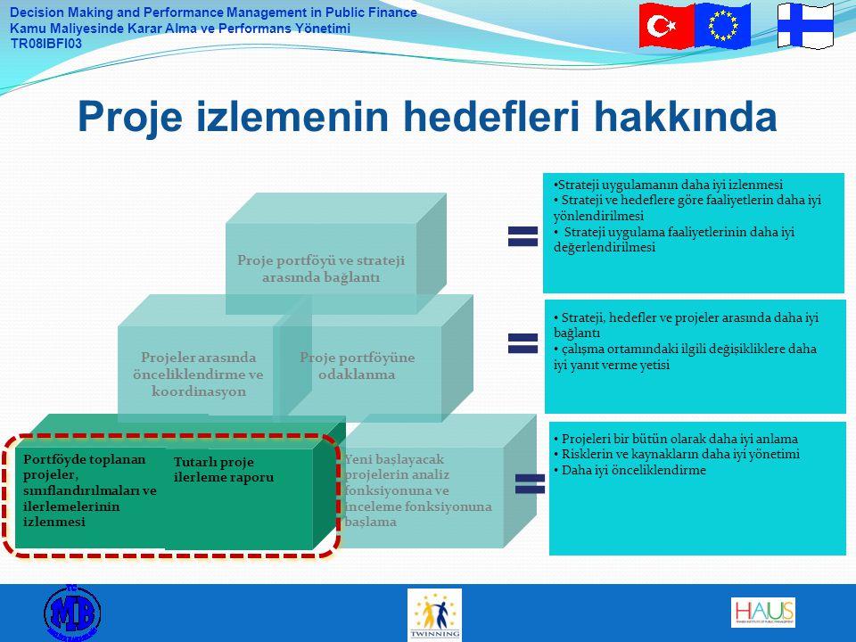 Decision Making and Performance Management in Public Finance Kamu Maliyesinde Karar Alma ve Performans Yönetimi TR08IBFI03 Proje izlemenin hedefleri h