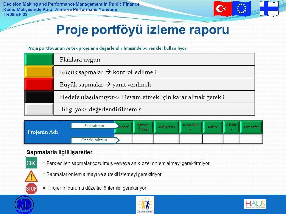Decision Making and Performance Management in Public Finance Kamu Maliyesinde Karar Alma ve Performans Yönetimi TR08IBFI03 Proje portföyü izleme rapor