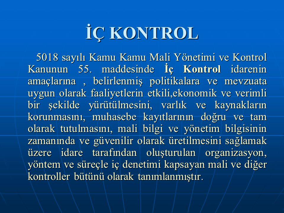 İÇ KONTROL 5018 sayılı Kamu Kamu Mali Yönetimi ve Kontrol Kanunun 55. maddesinde İç Kontrol idarenin amaçlarına, belirlenmiş politikalara ve mevzuata