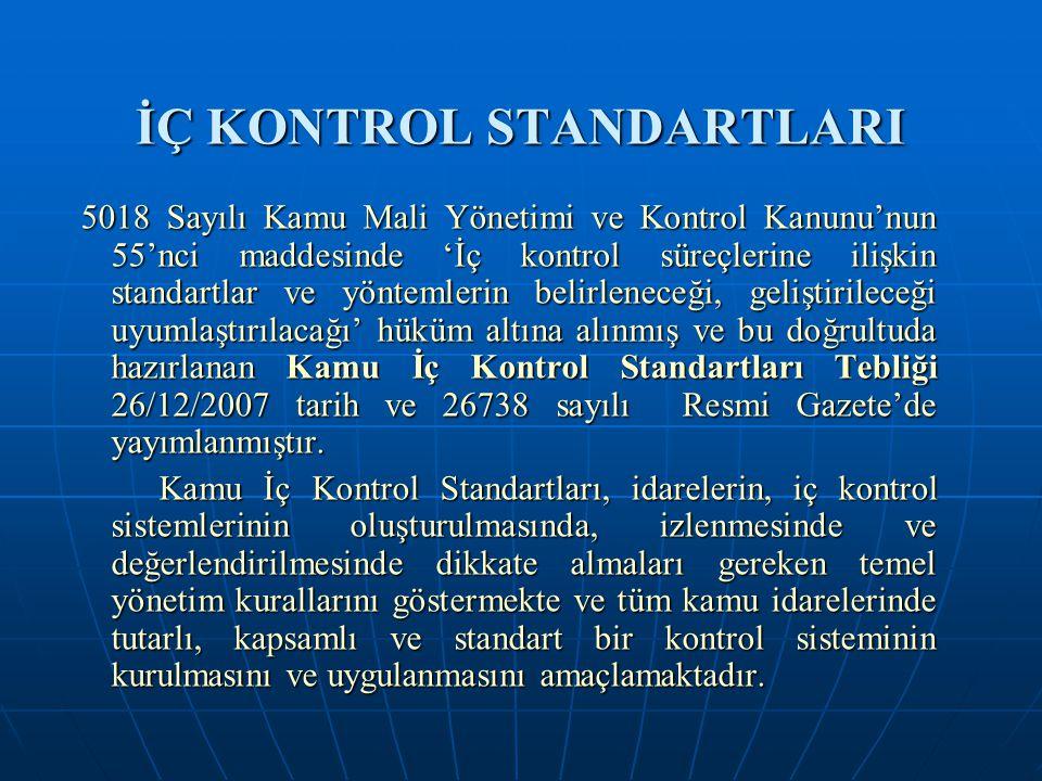 İÇ KONTROL STANDARTLARI 5018 Sayılı Kamu Mali Yönetimi ve Kontrol Kanunu'nun 55'nci maddesinde 'İç kontrol süreçlerine ilişkin standartlar ve yöntemle