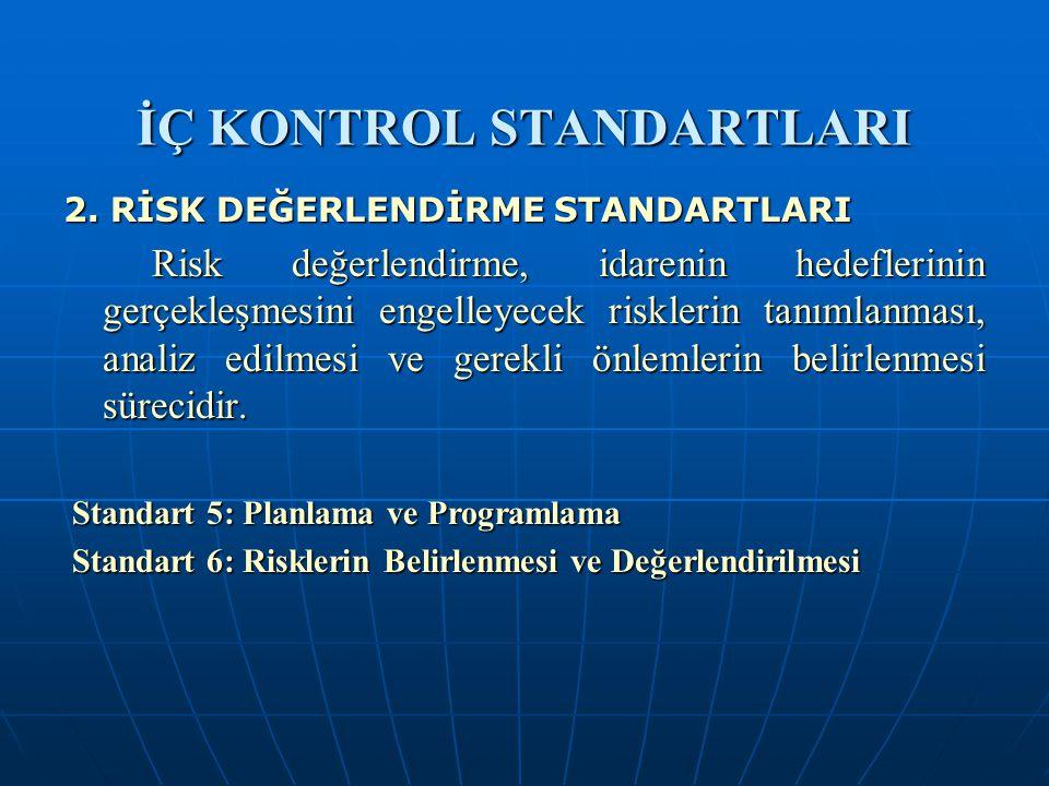 İÇ KONTROL STANDARTLARI 2. RİSK DEĞERLENDİRME STANDARTLARI Risk değerlendirme, idarenin hedeflerinin gerçekleşmesini engelleyecek risklerin tanımlanma