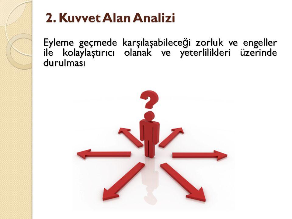 2. Kuvvet Alan Analizi Eyleme geçmede karşılaşabilece ğ i zorluk ve engeller ile kolaylaştırıcı olanak ve yeterlilikleri üzerinde durulması