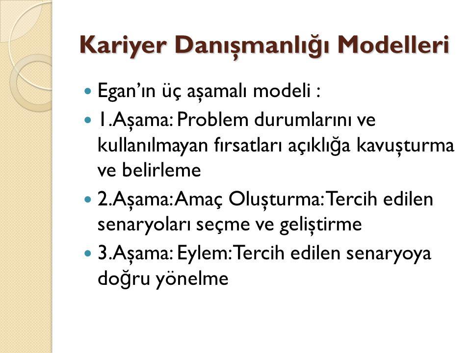 Kariyer Danışmanlı ğ ı Modelleri  Egan'ın üç aşamalı modeli :  1.Aşama: Problem durumlarını ve kullanılmayan fırsatları açıklı ğ a kavuşturma ve bel